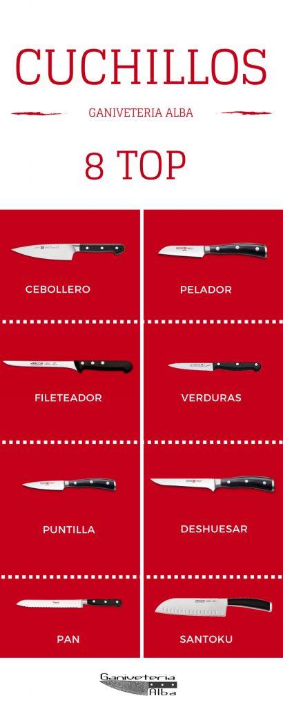 Infografia cuchillos imprescindibles